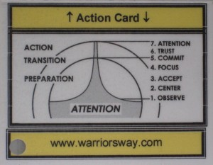 Action Card - Back
